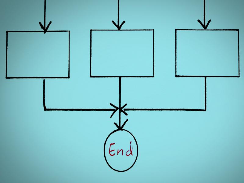 Task analysis flow chart